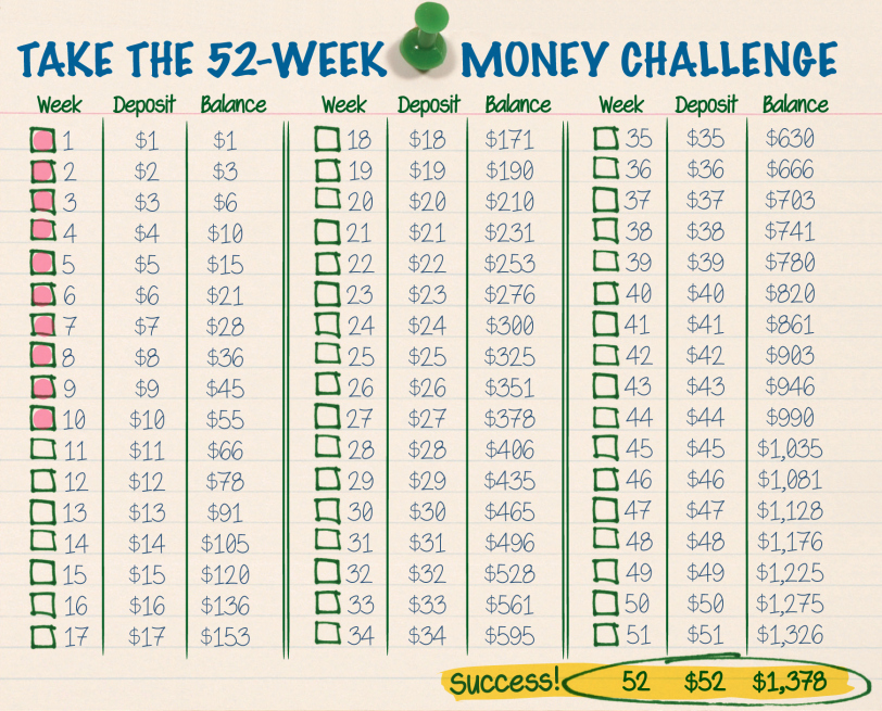 52 week money challenge progress